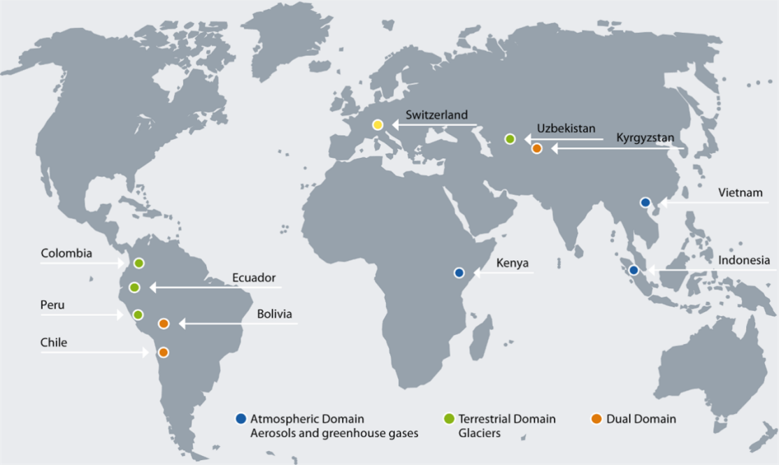 Affichage aggrandi: Grey-white world map with blue dots for project sites in the atmospheric domain (Indonesia, Kenya and Vietnam) and green dots for project sites in the terrestrial domain (Ecuador, Colombia, Peru and Uzbekistan). The orange dots show sites with activities in both domains (Dual Domain: Bolivia, Chile and Kyrgyzstan). The yellow dot denotes Switzerland as project coordinator.